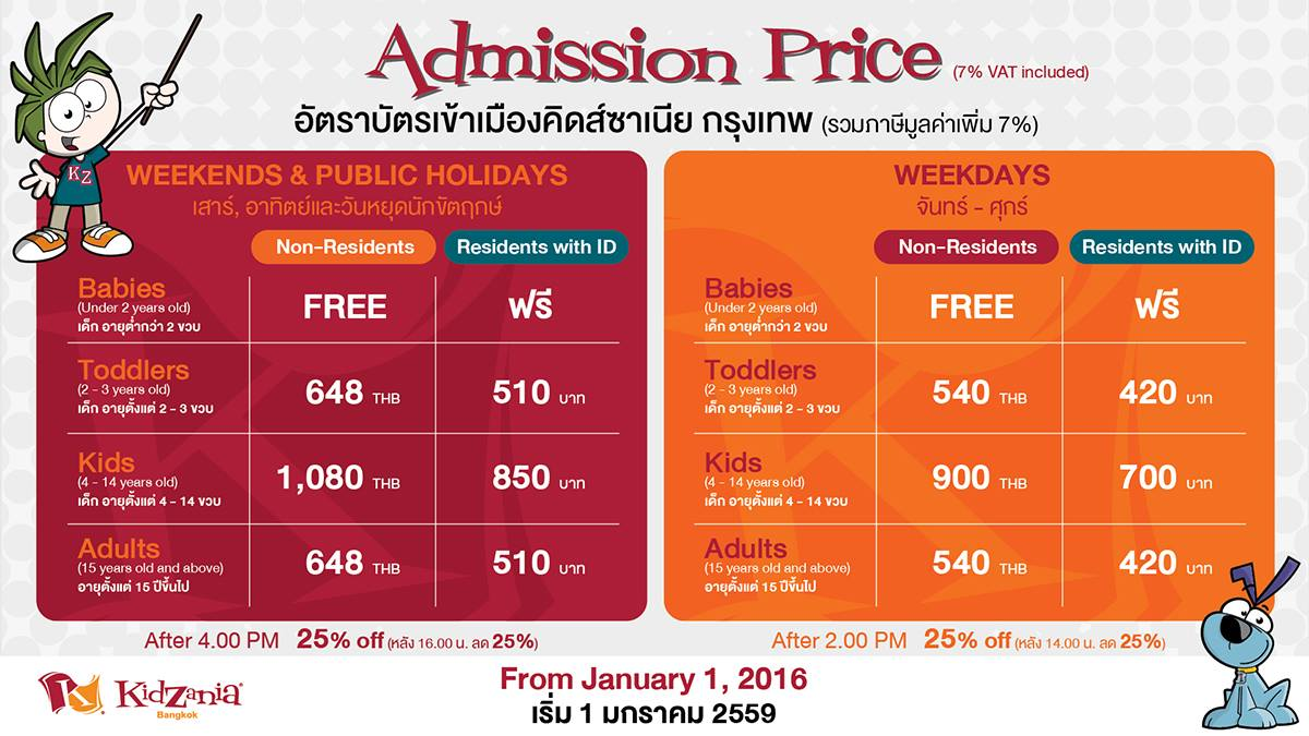 Ticket_KidZania Bangkok 2016